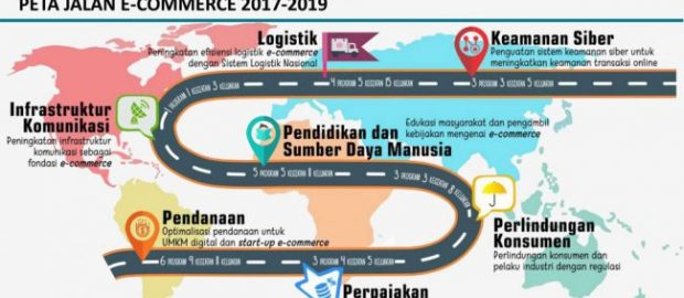 Road Map E-Commerce Indonesia 2017-2019